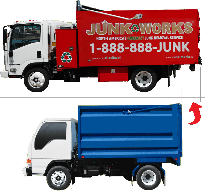 Junk Works Truck Size
